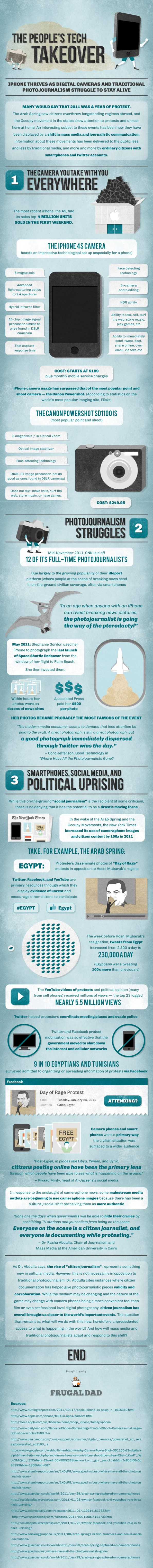 Infographic about mobile phone photojournalism